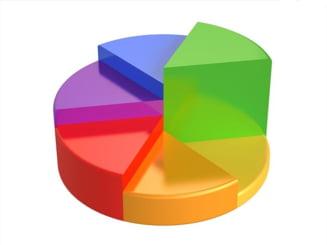 USL a scazut la pragul de 50% - sondaj CSOP