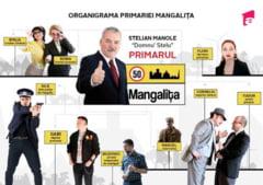 "Un buzoian, printre actorii distribuiti in ""Mangalita"", noul serial de la Antena 1"