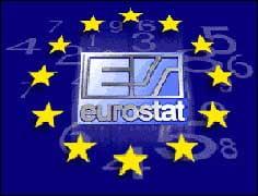 Uniunea Europeana a avut un deficit comercial de 9,5 miliarde de euro