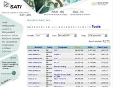 Ziare.com, primul loc in topul site-urilor de stiri, ca afisari