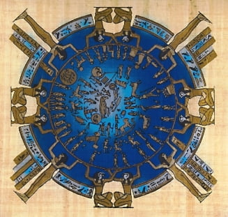 Zodiacele: o forma de cunoastere complexa, dar variabila
