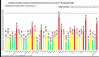 Zonele din România cel mai grav afectate de COVID. Județul care se află la limita impunerii restricțiilor de circulație