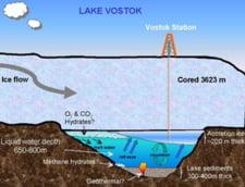 avem - S-a descoperit pentru prima data pe Pamant, sub gheata Antarcticii