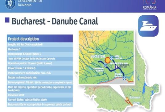 Canalul Bucuresti-Dunarea, prezentat in lista de proiecte pe care cabinetul Dancila vrea sa la faca in PPP
