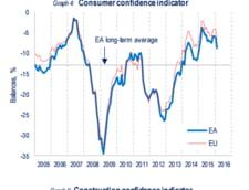 consumatori UE
