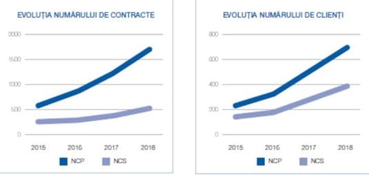 contracte Eximbank