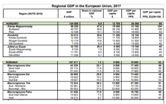 GDP UE 2017