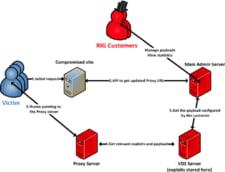 hacker mail spam