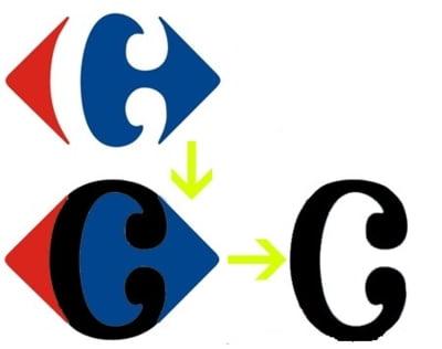 Logoul Carrefour