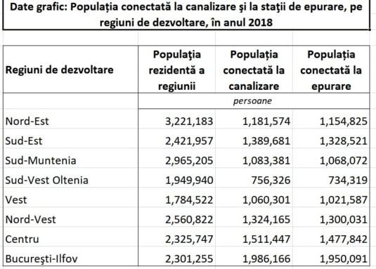 Moldova regiune marginalizata
