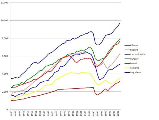 PIB 1989