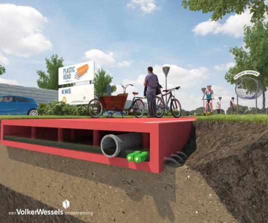 proiect mediu VolkerWessels