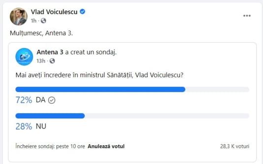 Sondaj incredere Vlad Voiculescu