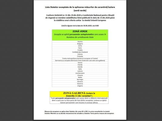 Statele exceptate de la aplicarea masurilor de carantina