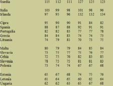 tabel consum romani UE