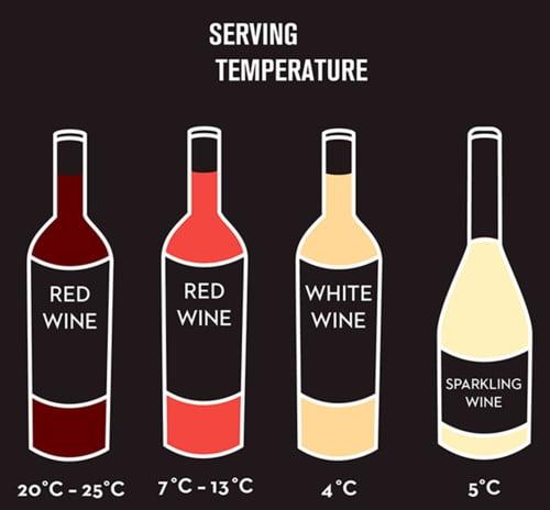 Temperatura de servire