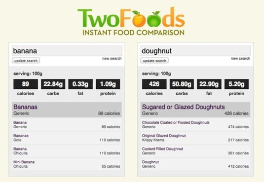 Two Foods