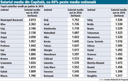 UDMR PIB